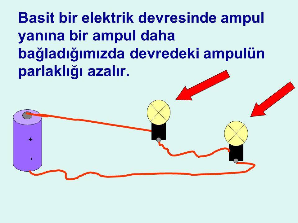 - + Basit bir elektrik devresinde ampul yanına bir ampul daha bağladığımızda devredeki ampulün parlaklığı azalır.