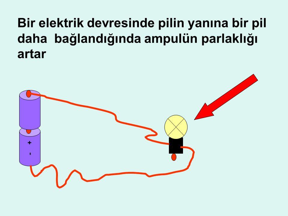 Elektrik anahtarı elektrik devresinde bağlı ampulü açıp kapamaya yarar.Böylece ampulün istediğimiz zaman ışık vermesini sağlamış oluruz.