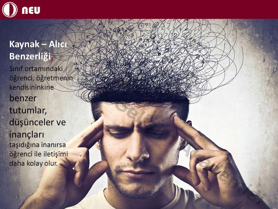 Kaynak – Alıcı Benzerliği, Sınıf ortamındaki öğrenci, öğretmenin kendisininkine benzer tutumlar, düşünceler ve inançları taşıdığına inanırsa öğrenci i