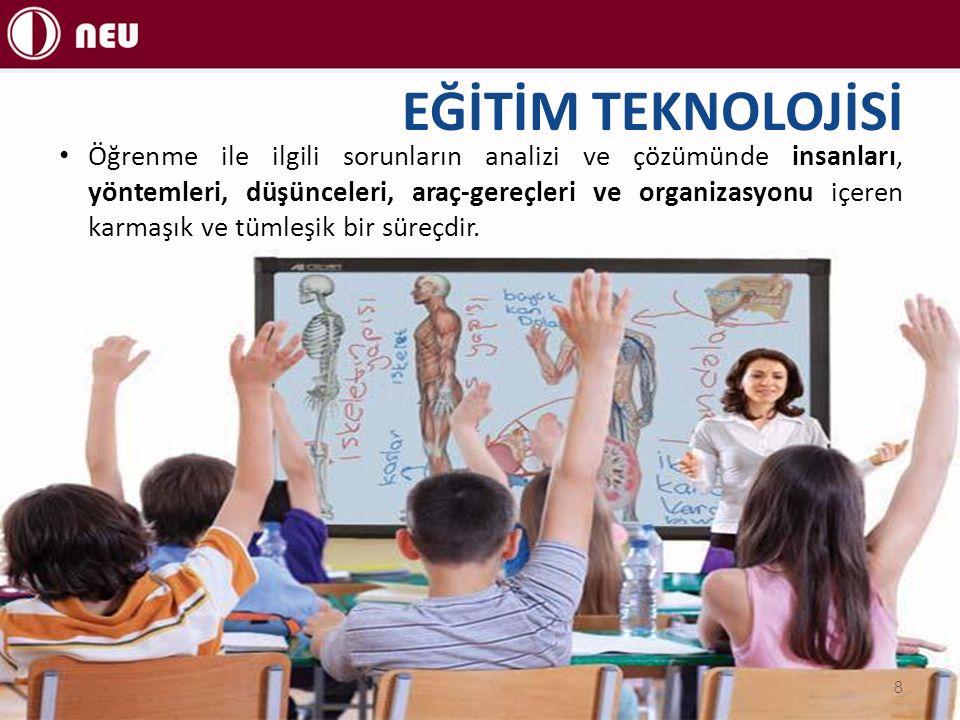 EĞİTİM TEKNOLOJİSİ Öğrenme ile ilgili sorunların analizi ve çözümünde insanları, yöntemleri, düşünceleri, araç-gereçleri ve organizasyonu içeren karma