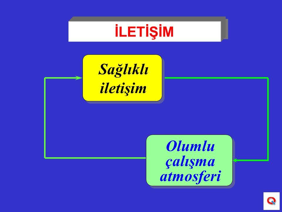 İLETİŞİM
