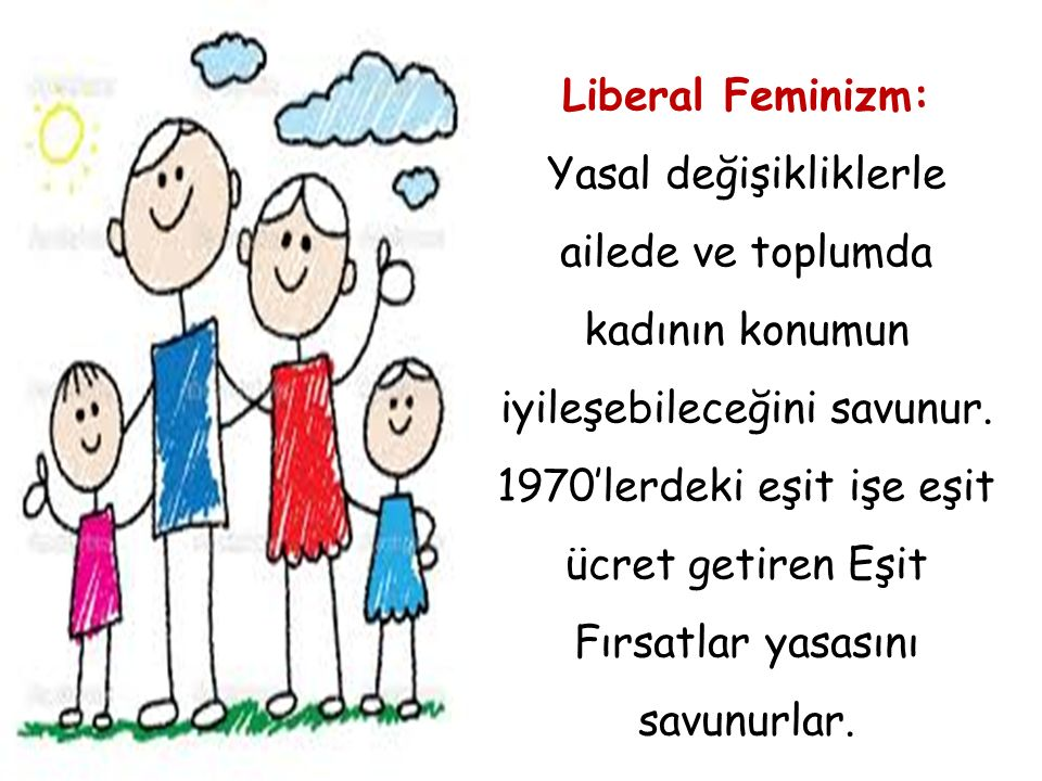 Liberal Feminizm: Yasal değişikliklerle ailede ve toplumda kadının konumun iyileşebileceğini savunur. 1970'lerdeki eşit işe eşit ücret getiren Eşit Fı