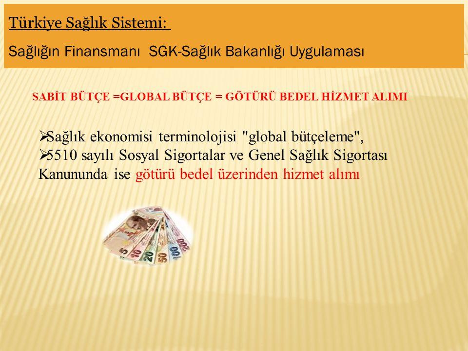 Türkiye Sağlık Sistemi: Sağlığın Finansmanı SGK-Sağlık Bakanlığı Uygulaması SABİT BÜTÇE =GLOBAL BÜTÇE = GÖTÜRÜ BEDEL HİZMET ALIMI  Sağlık ekonomisi t