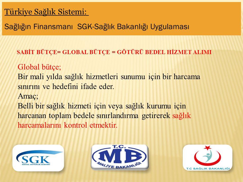 Türkiye Sağlık Sistemi: Sağlığın Finansmanı SGK-Sağlık Bakanlığı Uygulaması SABİT BÜTÇE= GLOBAL BÜTÇE = GÖTÜRÜ BEDEL HİZMET ALIMI Global bütçe; Bir ma