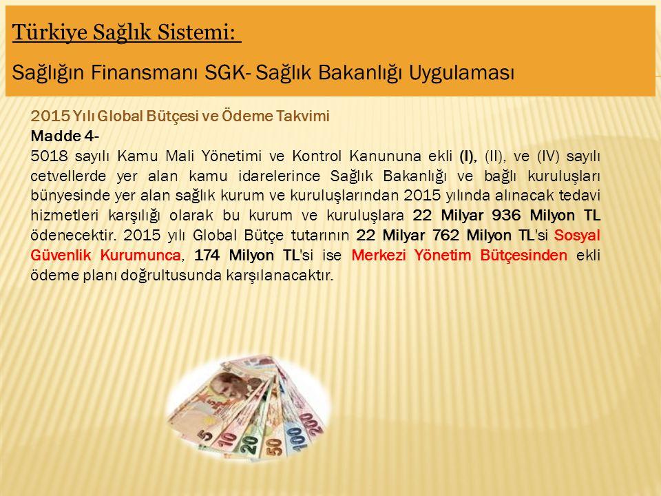 Türkiye Sağlık Sistemi: Sağlığın Finansmanı SGK- Sağlık Bakanlığı Uygulaması 2015 Yılı Global Bütçesi ve Ödeme Takvimi Madde 4- 5018 sayılı Kamu Mali