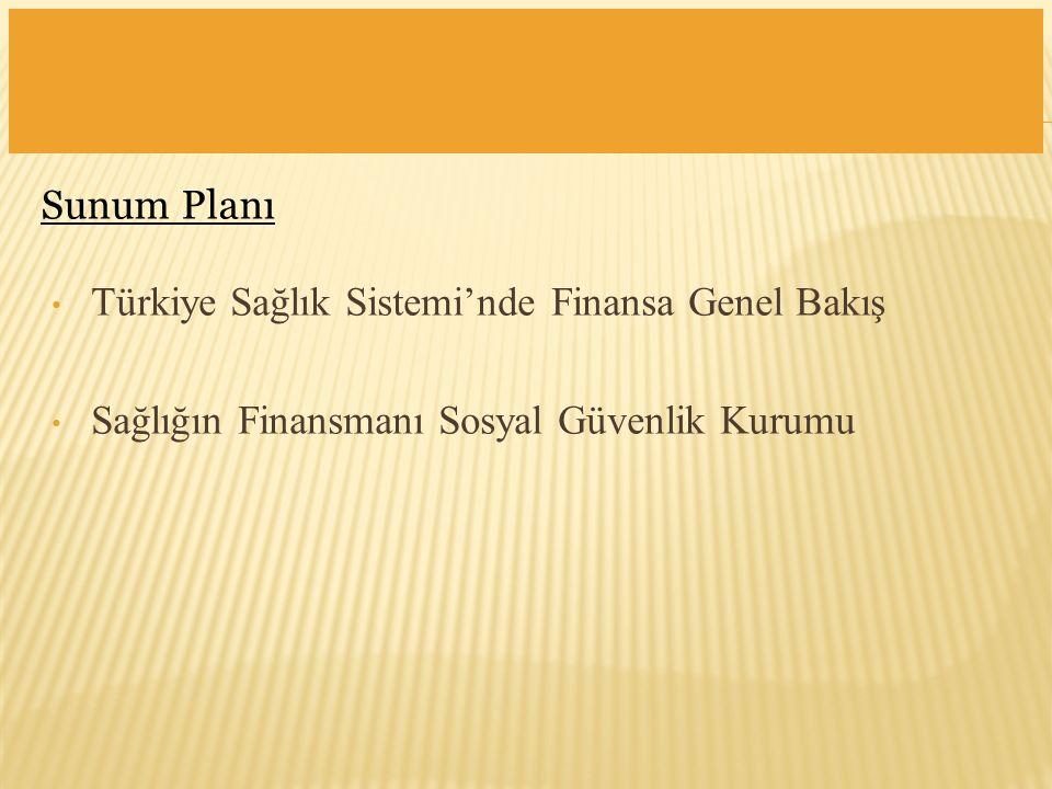 Türkiye Sağlık Sistemi'nde Finansa Genel Bakış Sağlığın Finansmanı Sosyal Güvenlik Kurumu Sunum Planı