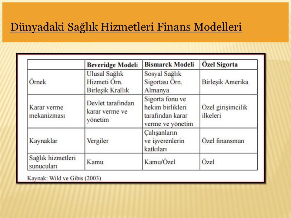 Türkiye'de sağlık hizmetlerinin finansmanı 1.Kamu gelirleri yani vergiler, 2.Zorunlu sigorta primleri, 3.Kişilerin satın aldıkları hizmete karşılık yapmış oldukları direkt ödemelerden sağlanmaktadır.