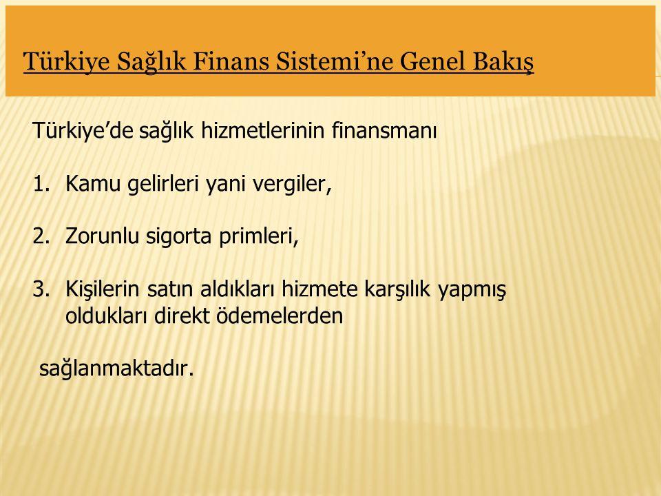 Türkiye'de sağlık hizmetlerinin finansmanı 1.Kamu gelirleri yani vergiler, 2.Zorunlu sigorta primleri, 3.Kişilerin satın aldıkları hizmete karşılık ya