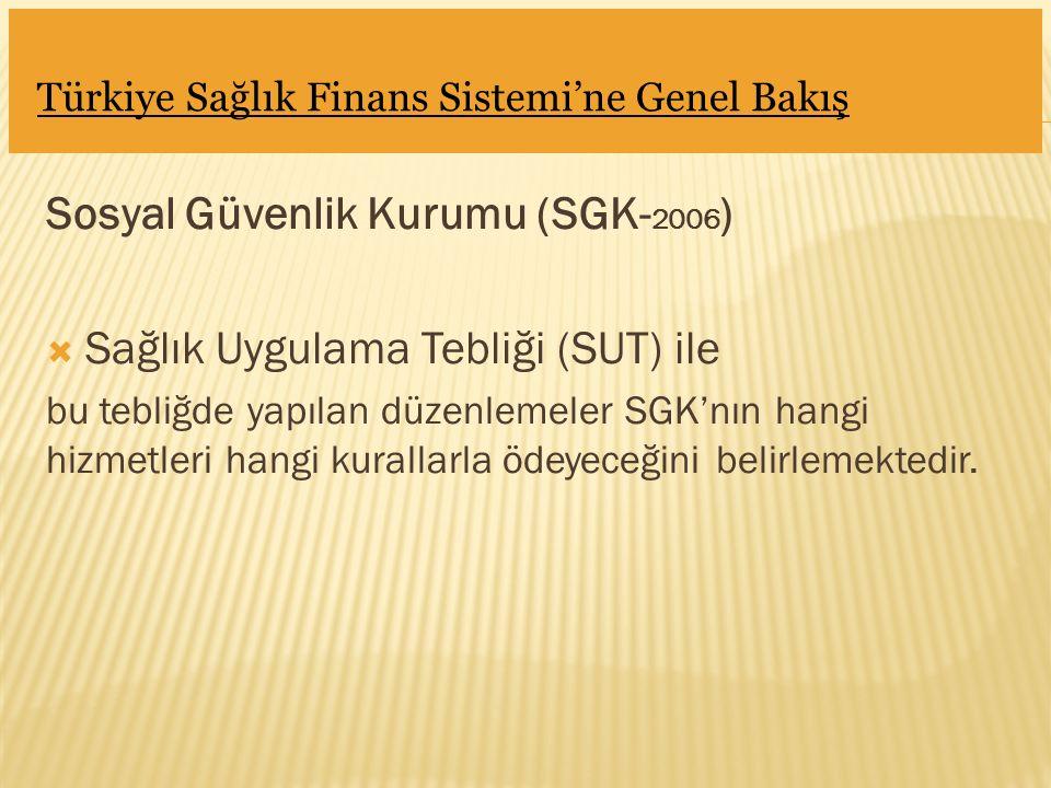Sosyal Güvenlik Kurumu (SGK- 2006 )  Sağlık Uygulama Tebliği (SUT) ile bu tebliğde yapılan düzenlemeler SGK'nın hangi hizmetleri hangi kurallarla öde
