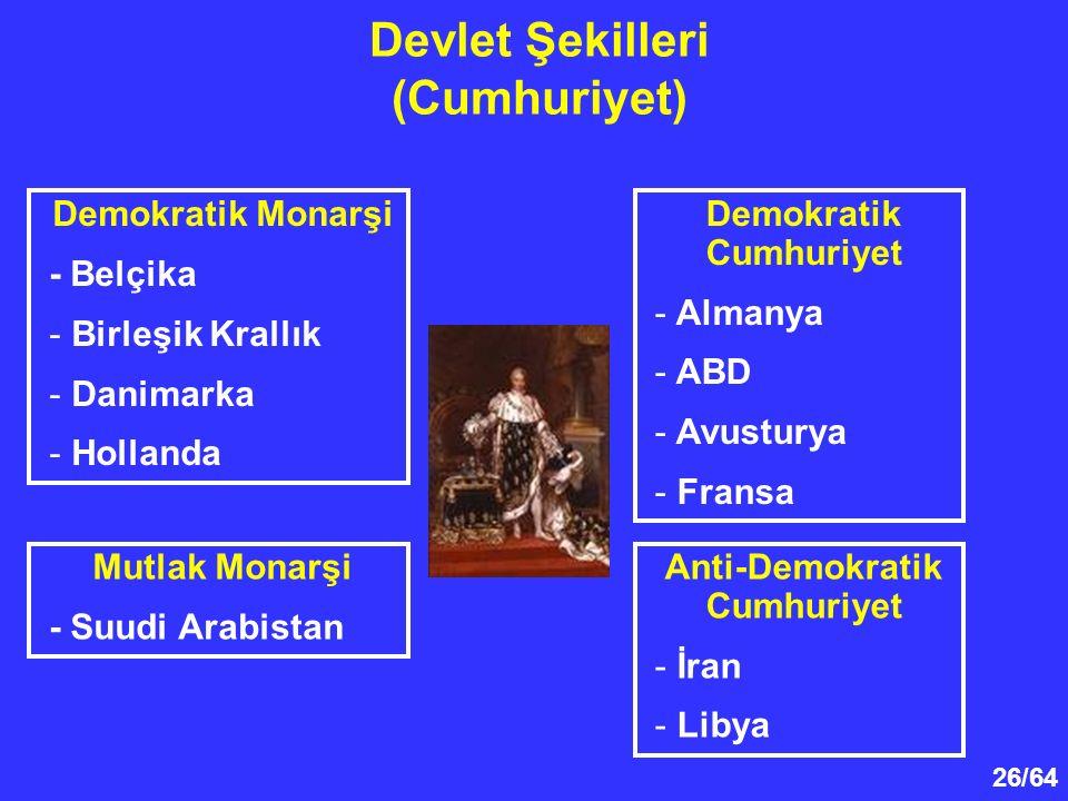 26/64 Demokratik Monarşi - Belçika - Birleşik Krallık - Danimarka - Hollanda Demokratik Cumhuriyet - Almanya - ABD - Avusturya - Fransa Mutlak Monarşi