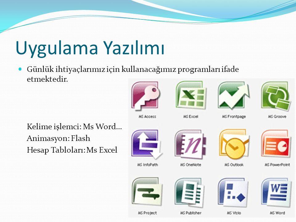 Uygulama Yazılımı Günlük ihtiyaçlarımız için kullanacağımız programları ifade etmektedir.
