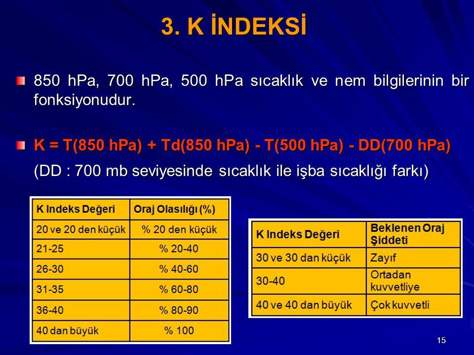 15 3. K İNDEKSİ 850 hPa, 700 hPa, 500 hPa sıcaklık ve nem bilgilerinin bir fonksiyonudur. K = T(850 hPa) + Td(850 hPa) - T(500 hPa) - DD(700 hPa) (DD