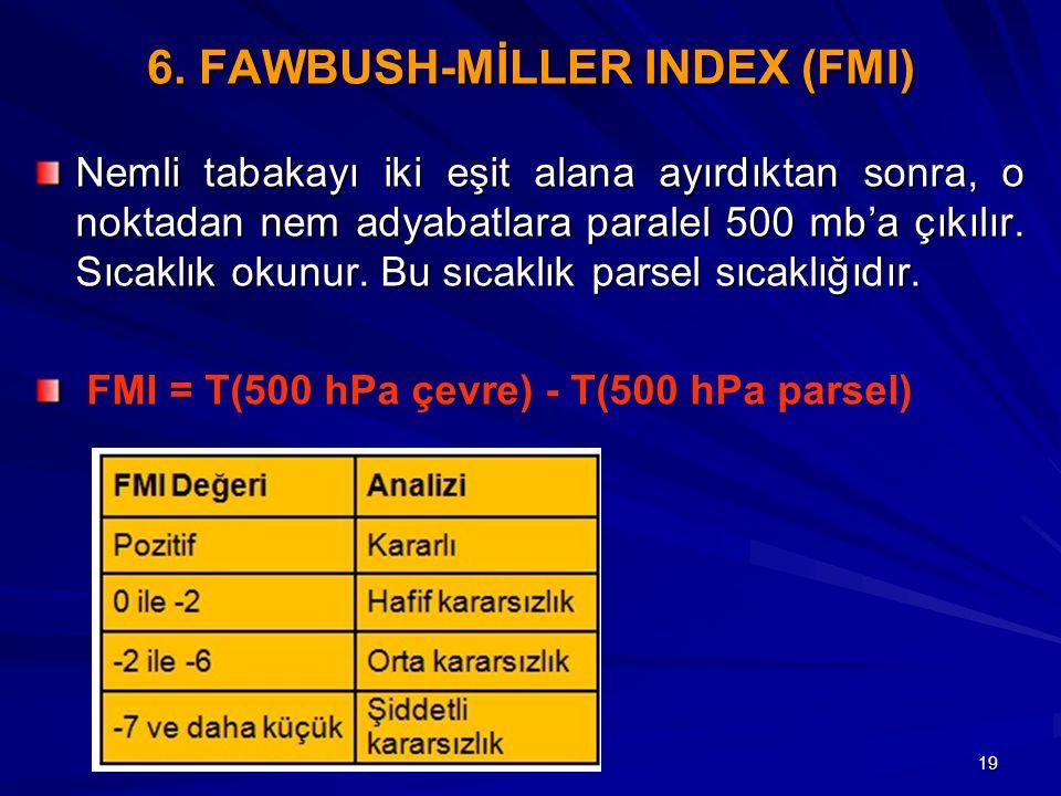 19 6. FAWBUSH-MİLLER INDEX (FMI) Nemli tabakayı iki eşit alana ayırdıktan sonra, o noktadan nem adyabatlara paralel 500 mb'a çıkılır. Sıcaklık okunur.