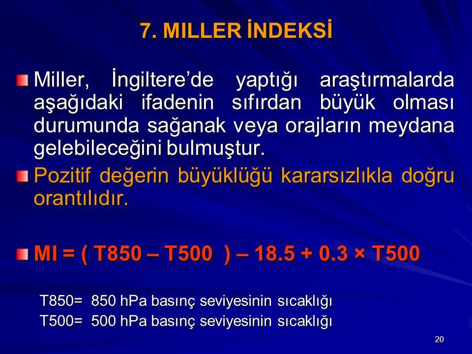 20 7. MILLER İNDEKSİ Miller, İngiltere'de yaptığı araştırmalarda aşağıdaki ifadenin sıfırdan büyük olması durumunda sağanak veya orajların meydana gel