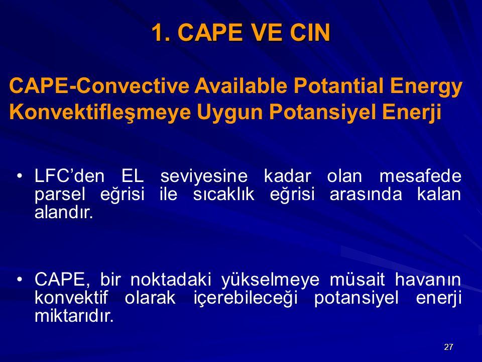 27 CAPE-Convective Available Potantial Energy Konvektifleşmeye Uygun Potansiyel Enerji LFC'den EL seviyesine kadar olan mesafede parsel eğrisi ile sıc