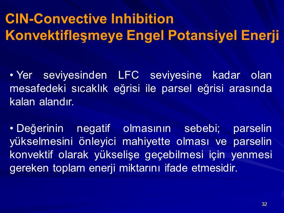32 CIN-Convective Inhibition Konvektifleşmeye Engel Potansiyel Enerji Yer seviyesinden LFC seviyesine kadar olan mesafedeki sıcaklık eğrisi ile parsel