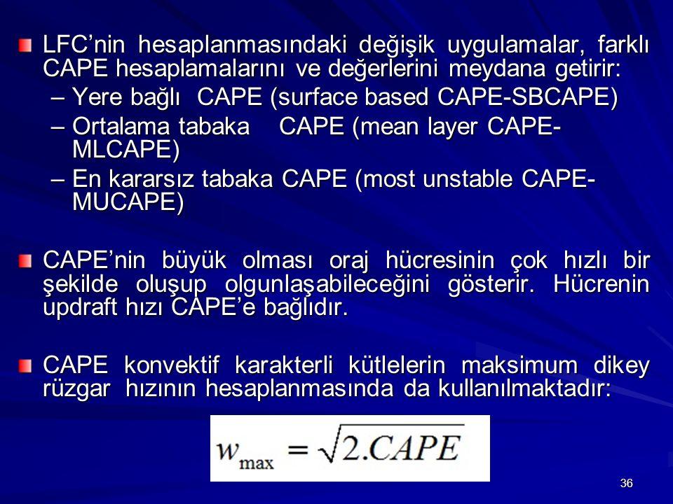 36 LFC'nin hesaplanmasındaki değişik uygulamalar, farklı CAPE hesaplamalarını ve değerlerini meydana getirir: –Yere bağlı CAPE (surface based CAPE-SBC