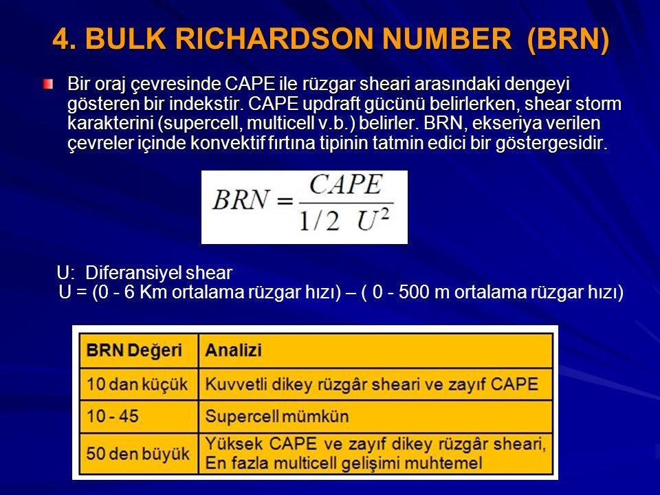 4. BULK RICHARDSON NUMBER (BRN) Bir oraj çevresinde CAPE ile rüzgar sheari arasındaki dengeyi gösteren bir indekstir. CAPE updraft gücünü belirlerken,