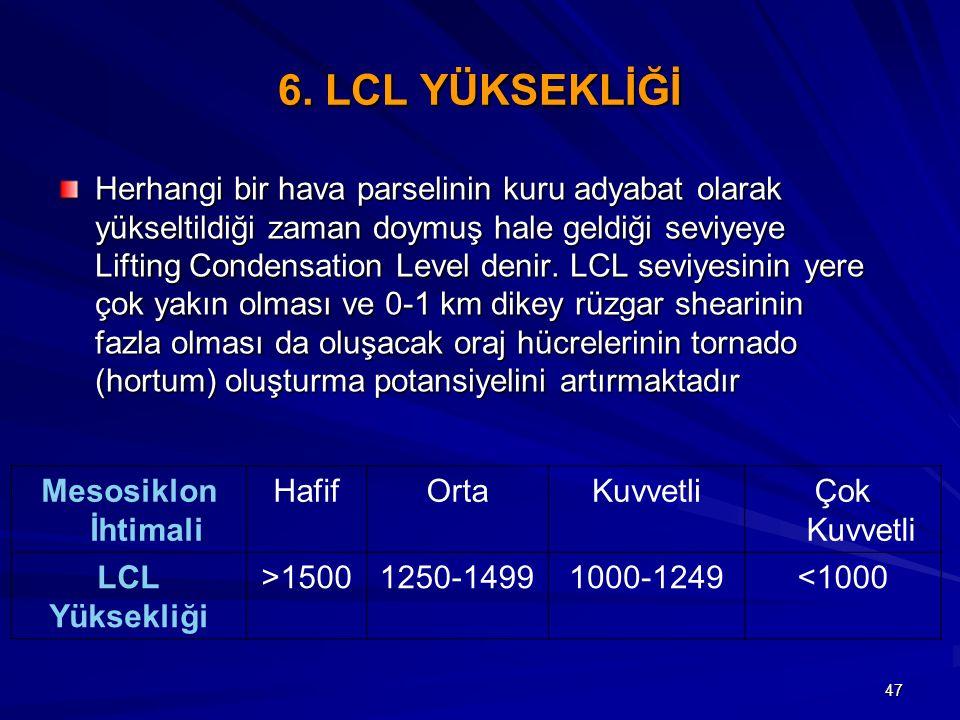 47 6. LCL YÜKSEKLİĞİ Herhangi bir hava parselinin kuru adyabat olarak yükseltildiği zaman doymuş hale geldiği seviyeye Lifting Condensation Level deni