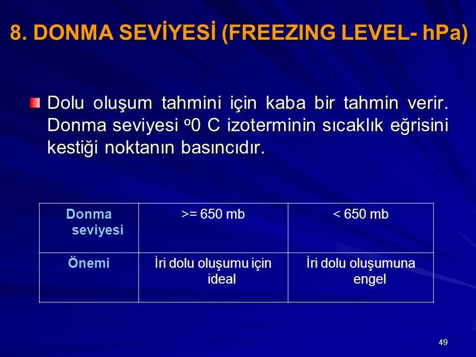 49 8. DONMA SEVİYESİ (FREEZING LEVEL- hPa) Dolu oluşum tahmini için kaba bir tahmin verir. Donma seviyesi o 0 C izoterminin sıcaklık eğrisini kestiği