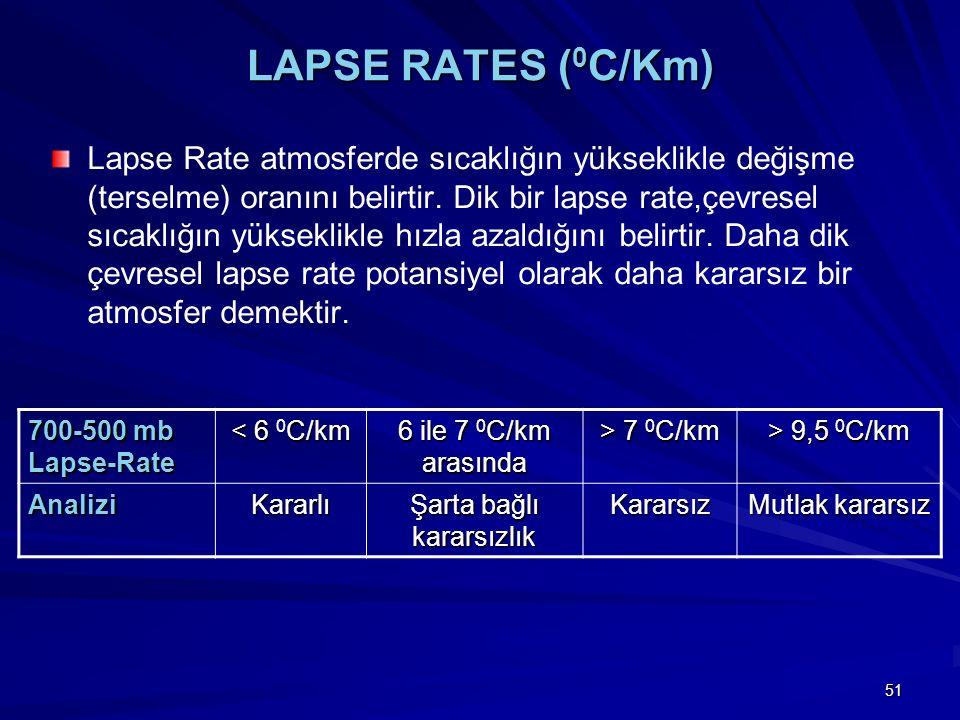 51 LAPSE RATES ( 0 C/Km) Lapse Rate atmosferde sıcaklığın yükseklikle değişme (terselme) oranını belirtir. Dik bir lapse rate,çevresel sıcaklığın yüks