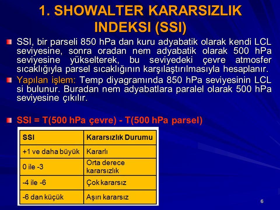 6 1. SHOWALTER KARARSIZLIK INDEKSI (SSI) SSI, bir parseli 850 hPa dan kuru adyabatik olarak kendi LCL seviyesine, sonra oradan nem adyabatik olarak 50