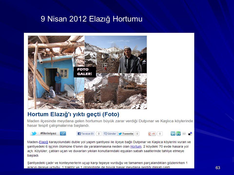 63 9 Nisan 2012 Elazığ Hortumu