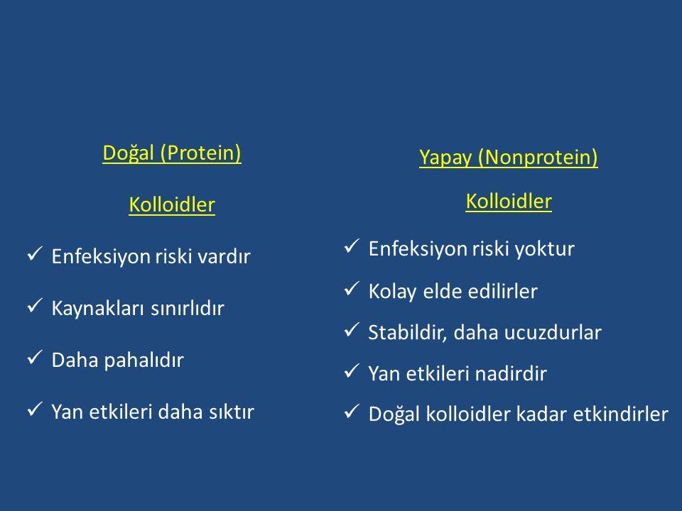 Doğal (Protein) Kolloidler Enfeksiyon riski vardır Kaynakları sınırlıdır Daha pahalıdır Yan etkileri daha sıktır Yapay (Nonprotein) Kolloidler Enfeksiyon riski yoktur Kolay elde edilirler Stabildir, daha ucuzdurlar Yan etkileri nadirdir Doğal kolloidler kadar etkindirler