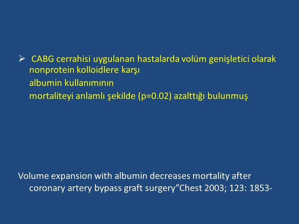  CABG cerrahisi uygulanan hastalarda volüm genişletici olarak nonprotein kolloidlere karşı albumin kullanımının mortaliteyi anlamlı şekilde (p=0.02) azalttığı bulunmuş Volume expansion with albumin decreases mortality after coronary artery bypass graft surgery Chest 2003; 123: 1853-
