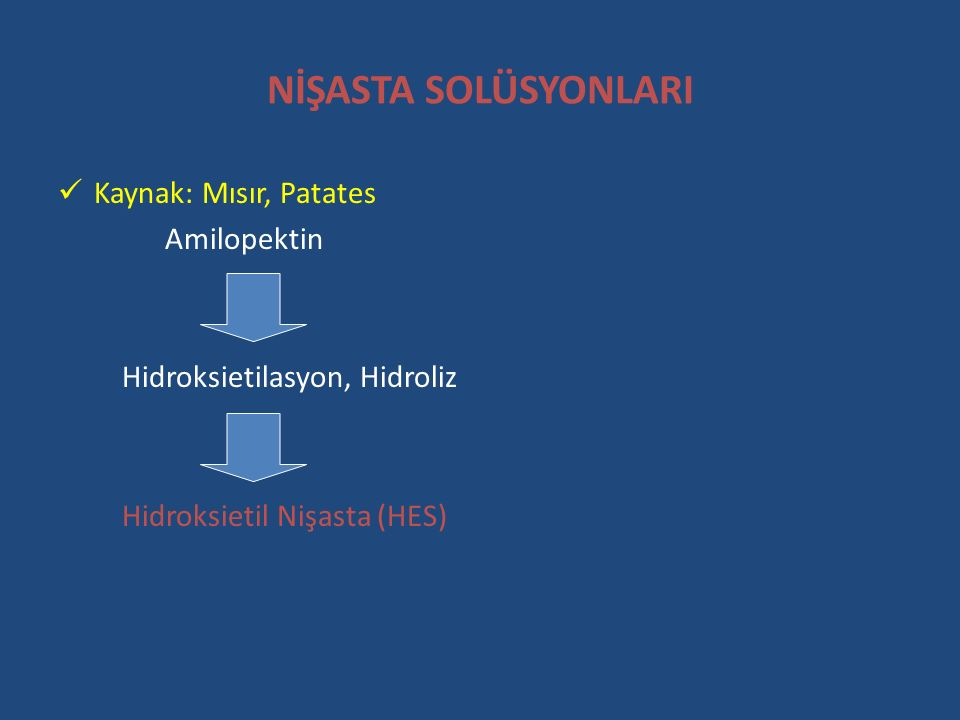 NİŞASTA SOLÜSYONLARI Kaynak: Mısır, Patates Amilopektin Hidroksietilasyon, Hidroliz Hidroksietil Nişasta (HES)