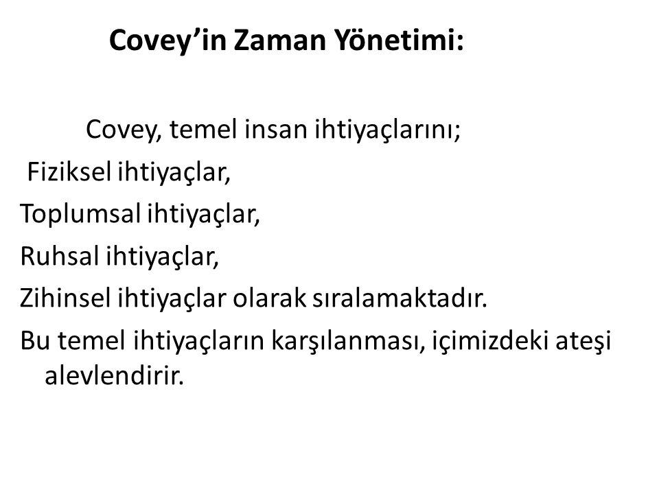 Covey'in Zaman Yönetimi: Covey, temel insan ihtiyaçlarını; Fiziksel ihtiyaçlar, Toplumsal ihtiyaçlar, Ruhsal ihtiyaçlar, Zihinsel ihtiyaçlar olarak sı