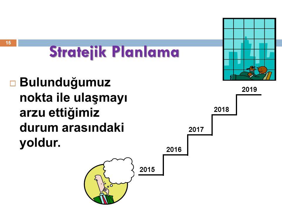 Stratejik Planlama  Bulunduğumuz nokta ile ulaşmayı arzu ettiğimiz durum arasındaki yoldur.