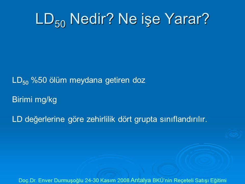 LD 50 Nedir? Ne işe Yarar? LD 50 %50 ölüm meydana getiren doz Birimi mg/kg LD değerlerine göre zehirlilik dört grupta sınıflandırılır. Doç.Dr. Enver D