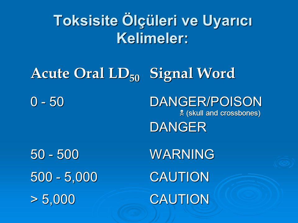Toksisite Ölçüleri ve Uyarıcı Kelimeler: Acute Oral LD 50 Signal Word 0 - 50DANGER/POISON  (skull and crossbones) DANGER 50 - 500WARNING 500 - 5,000CAUTION > 5,000CAUTION