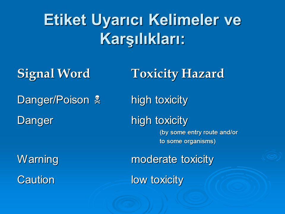 Etiket Uyarıcı Kelimeler ve Karşılıkları: Signal WordToxicity Hazard Danger/Poison  high toxicity Dangerhigh toxicity (by some entry route and/or to some organisms) Warningmoderate toxicity Cautionlow toxicity
