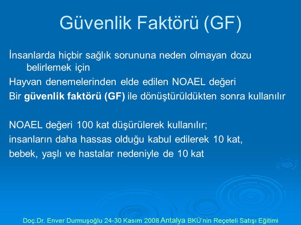 Güvenlik Faktörü (GF) İnsanlarda hiçbir sağlık sorununa neden olmayan dozu belirlemek için Hayvan denemelerinden elde edilen NOAEL değeri Bir güvenlik