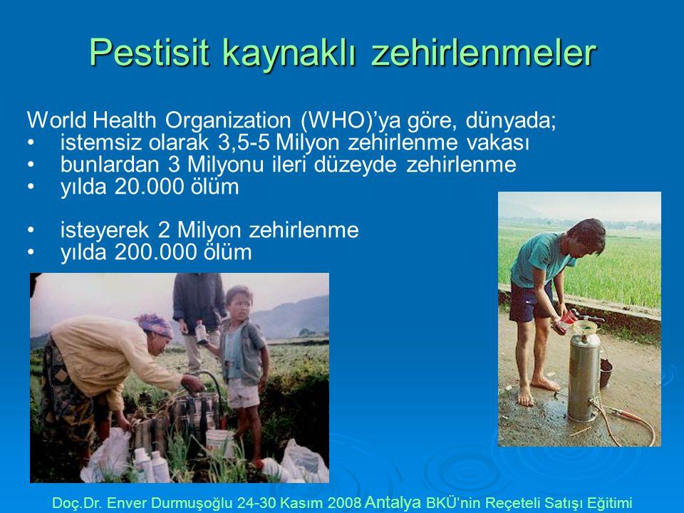 Pestisit kaynaklı zehirlenmeler World Health Organization (WHO)'ya göre, dünyada; istemsiz olarak 3,5-5 Milyon zehirlenme vakası bunlardan 3 Milyonu ileri düzeyde zehirlenme yılda 20.000 ölüm isteyerek 2 Milyon zehirlenme yılda 200.000 ölüm Doç.Dr.