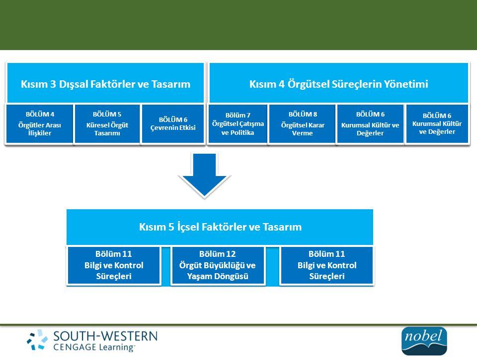 Kısım 3 Dışsal Faktörler ve Tasarım BÖLÜM 4 Örgütler Arası İlişkiler BÖLÜM 4 Örgütler Arası İlişkiler BÖLÜM 5 Küresel Örgüt Tasarımı BÖLÜM 5 Küresel Ö