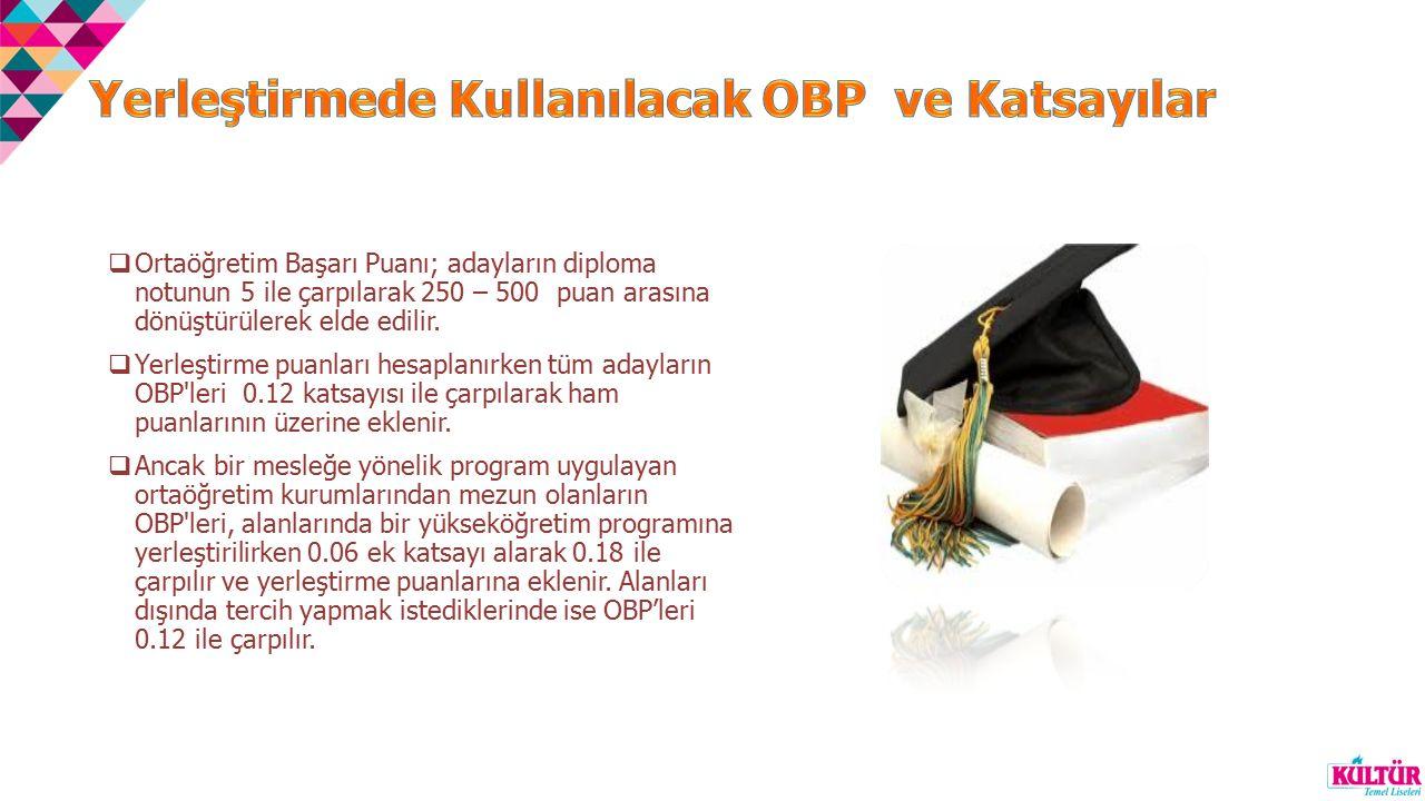  Ortaöğretim Başarı Puanı; adayların diploma notunun 5 ile çarpılarak 250 – 500 puan arasına dönüştürülerek elde edilir.  Yerleştirme puanları hesap