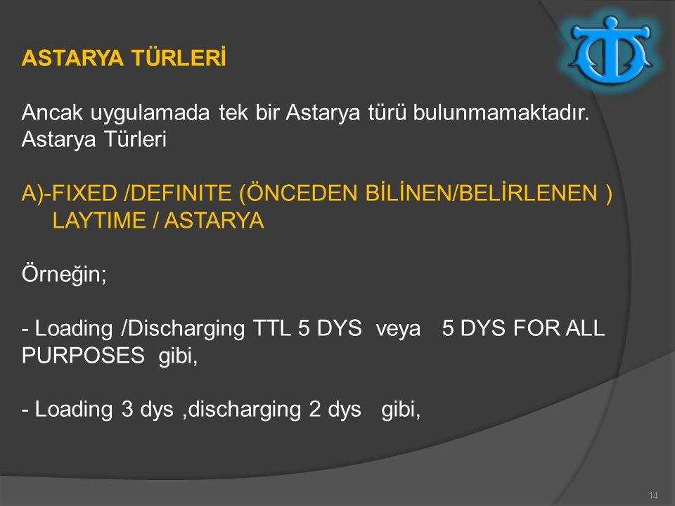 14 ASTARYA TÜRLERİ Ancak uygulamada tek bir Astarya türü bulunmamaktadır. Astarya Türleri A)-FIXED /DEFINITE (ÖNCEDEN BİLİNEN/BELİRLENEN ) LAYTIME / A