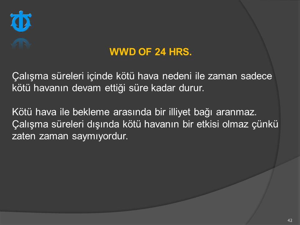 42 WWD OF 24 HRS. Çalışma süreleri içinde kötü hava nedeni ile zaman sadece kötü havanın devam ettiği süre kadar durur. Kötü hava ile bekleme arasında