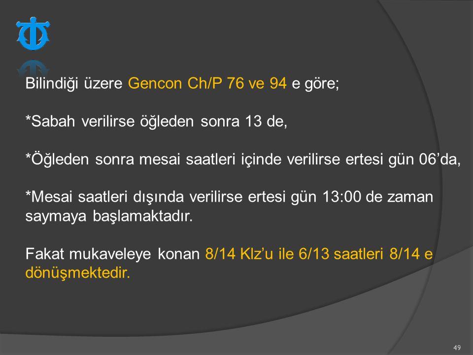 49 Bilindiği üzere Gencon Ch/P 76 ve 94 e göre; *Sabah verilirse öğleden sonra 13 de, *Öğleden sonra mesai saatleri içinde verilirse ertesi gün 06'da,