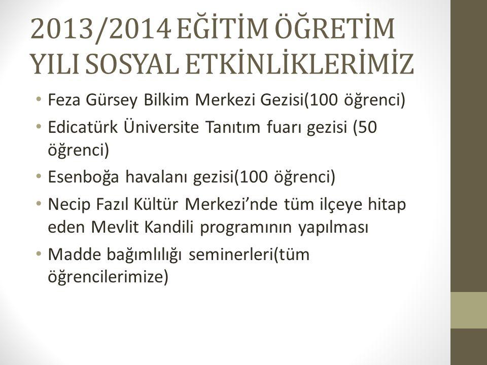 2013/2014 EĞİTİM ÖĞRETİM YILI SOSYAL ETKİNLİKLERİMİZ Feza Gürsey Bilkim Merkezi Gezisi(100 öğrenci) Edicatürk Üniversite Tanıtım fuarı gezisi (50 öğre
