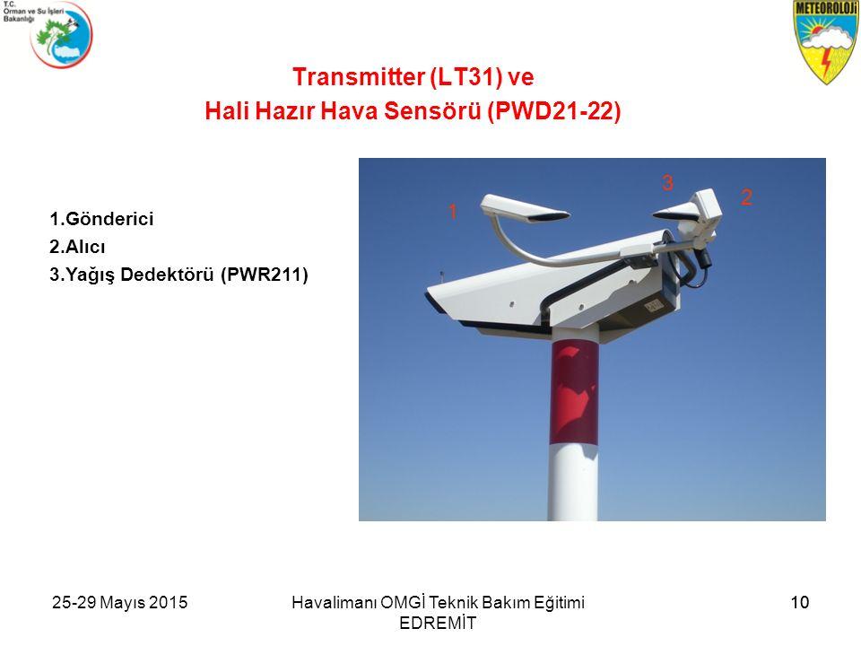10 Transmitter (LT31) ve Hali Hazır Hava Sensörü (PWD21-22) 1.Gönderici 2.Alıcı 3.Yağış Dedektörü (PWR211) 3 2 1 Havalimanı OMGİ Teknik Bakım Eğitimi