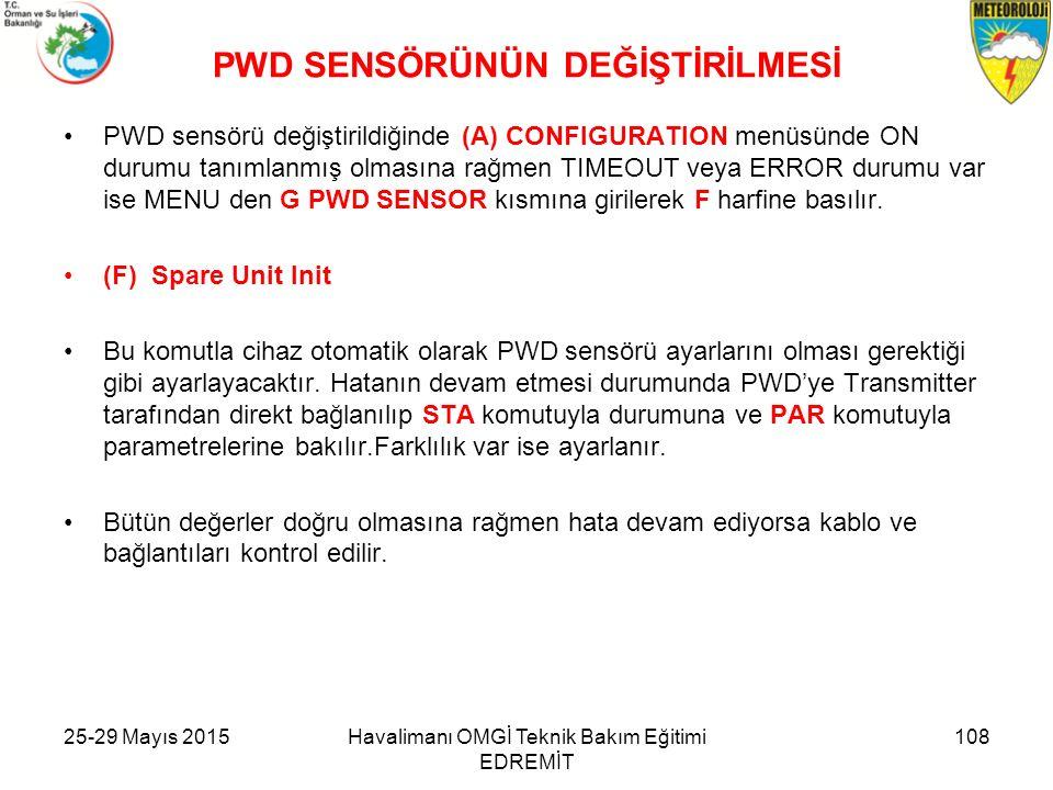 PWD SENSÖRÜNÜN DEĞİŞTİRİLMESİ PWD sensörü değiştirildiğinde (A) CONFIGURATION menüsünde ON durumu tanımlanmış olmasına rağmen TIMEOUT veya ERROR durum