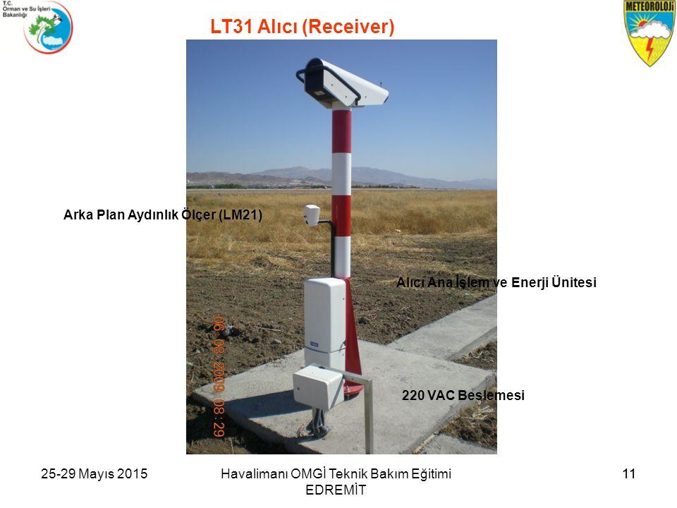 11 LT31 Alıcı (Receiver) Arka Plan Aydınlık Ölçer (LM21) Alıcı Ana İşlem ve Enerji Ünitesi 220 VAC Beslemesi Havalimanı OMGİ Teknik Bakım Eğitimi EDRE