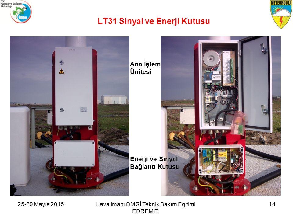 14 LT31 Sinyal ve Enerji Kutusu Ana İşlem Ünitesi Enerji ve Sinyal Bağlantı Kutusu Havalimanı OMGİ Teknik Bakım Eğitimi EDREMİT 1425-29 Mayıs 2015