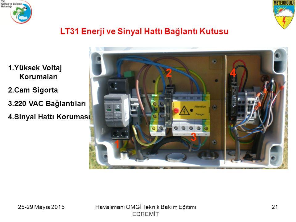 21 LT31 Enerji ve Sinyal Hattı Bağlantı Kutusu 1.Yüksek Voltaj Korumaları 2.Cam Sigorta 3.220 VAC Bağlantıları 4.Sinyal Hattı Koruması 2 1 4 3 Havalim