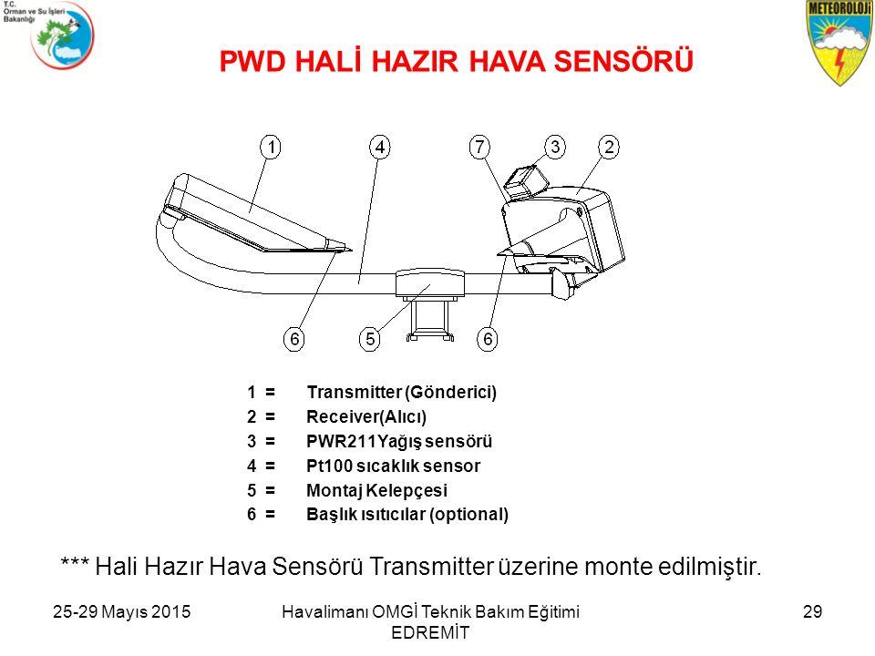 PWD HALİ HAZIR HAVA SENSÖRÜ 1=Transmitter (Gönderici) 2=Receiver(Alıcı) 3=PWR211Yağış sensörü 4=Pt100 sıcaklık sensor 5=Montaj Kelepçesi 6=Başlık ısıt