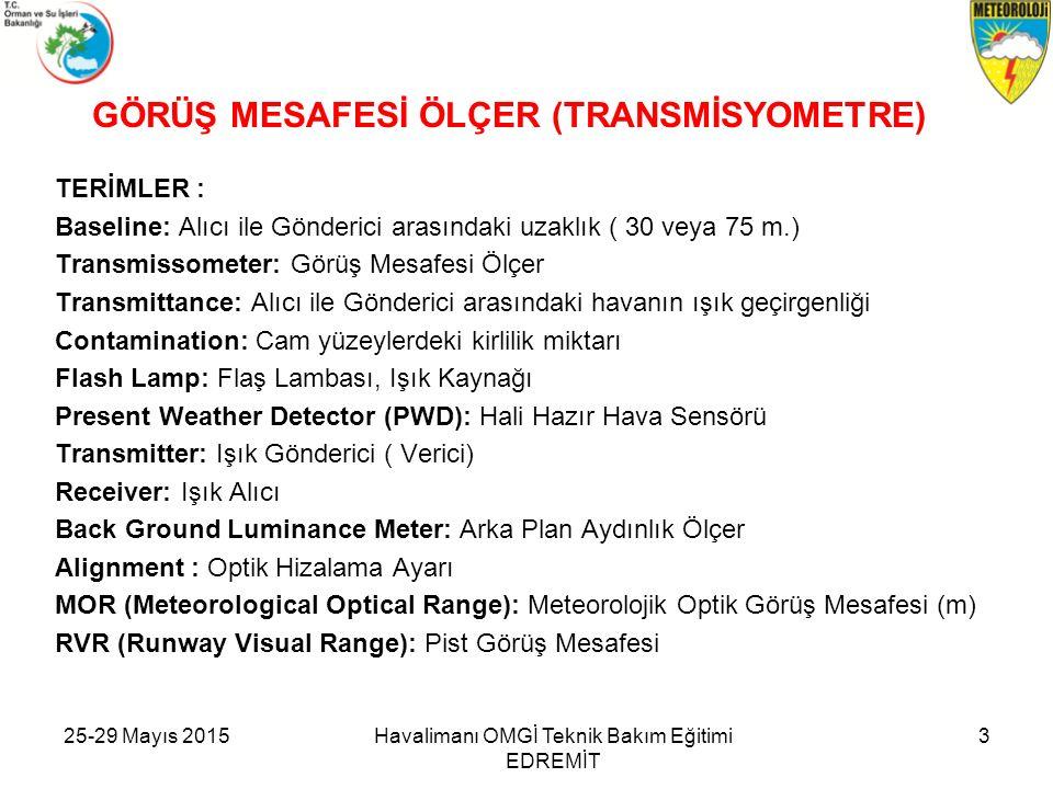 GÖRÜŞ MESAFESİ ÖLÇER (TRANSMİSYOMETRE) TERİMLER : Baseline: Alıcı ile Gönderici arasındaki uzaklık ( 30 veya 75 m.) Transmissometer: Görüş Mesafesi Öl